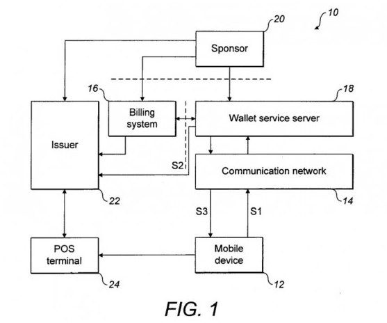 Apple meldet Mobile Payment Patent in den USA an.