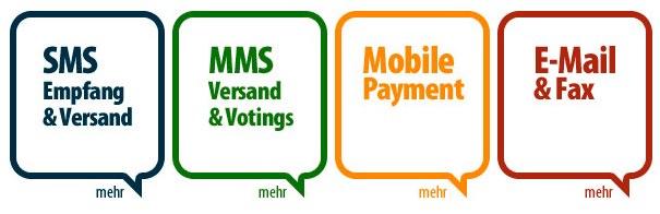 SMS, MMS, Mails und Faxe versenden